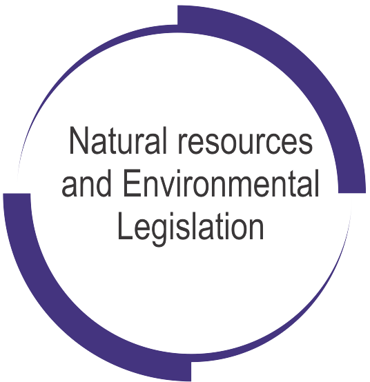 Natural resources and environmental legislation